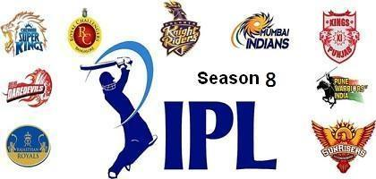 Download IPL 2015 Schedule and Time Table