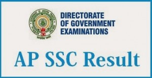 SSC Results of AP 2015