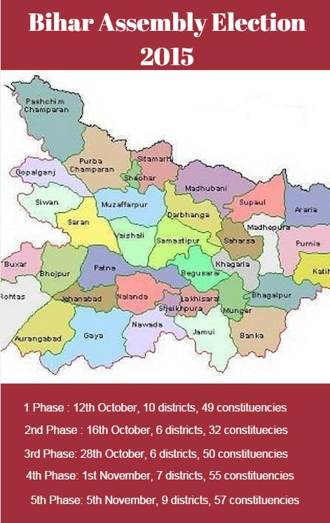 bihar-election-opinion-polls-2015-bjp-jdu-nda