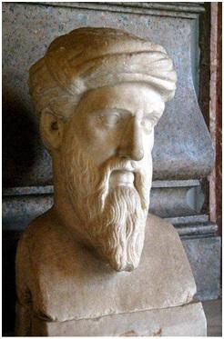pythagoras-trendinindia